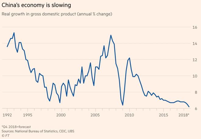 Trung Quốc - nền kinh tế lớn thứ hai thế giới - mong manh đến mức nào? - Ảnh 2.