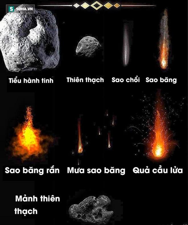 Thiên thạch là gì? Khác sao chổi, sao băng như thế nào? - Ảnh 1.