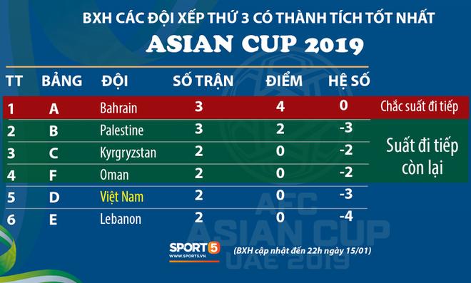 LĐBĐ châu Á bị phản đối vì quyết định phân công trọng tài trận Việt Nam - Yemen - Ảnh 2.