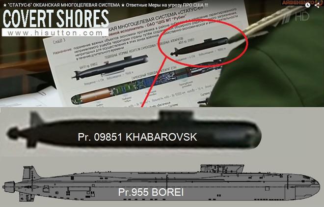 Vũ khí Nga xé toang hệ thống phòng thủ tên lửa Mỹ: Ông Putin rút kiếm? - Ảnh 2.