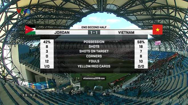 Tinh thần thi đấu tuyệt vời của ĐT Việt Nam khiến dân  mạng phấn khích: Như xem World Cup - Ảnh 2.