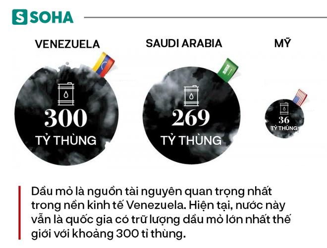 Từng giàu gấp 12 lần Trung Quốc, tại sao Venezuela chìm xuống vực sâu tuyệt vọng? - Ảnh 1.