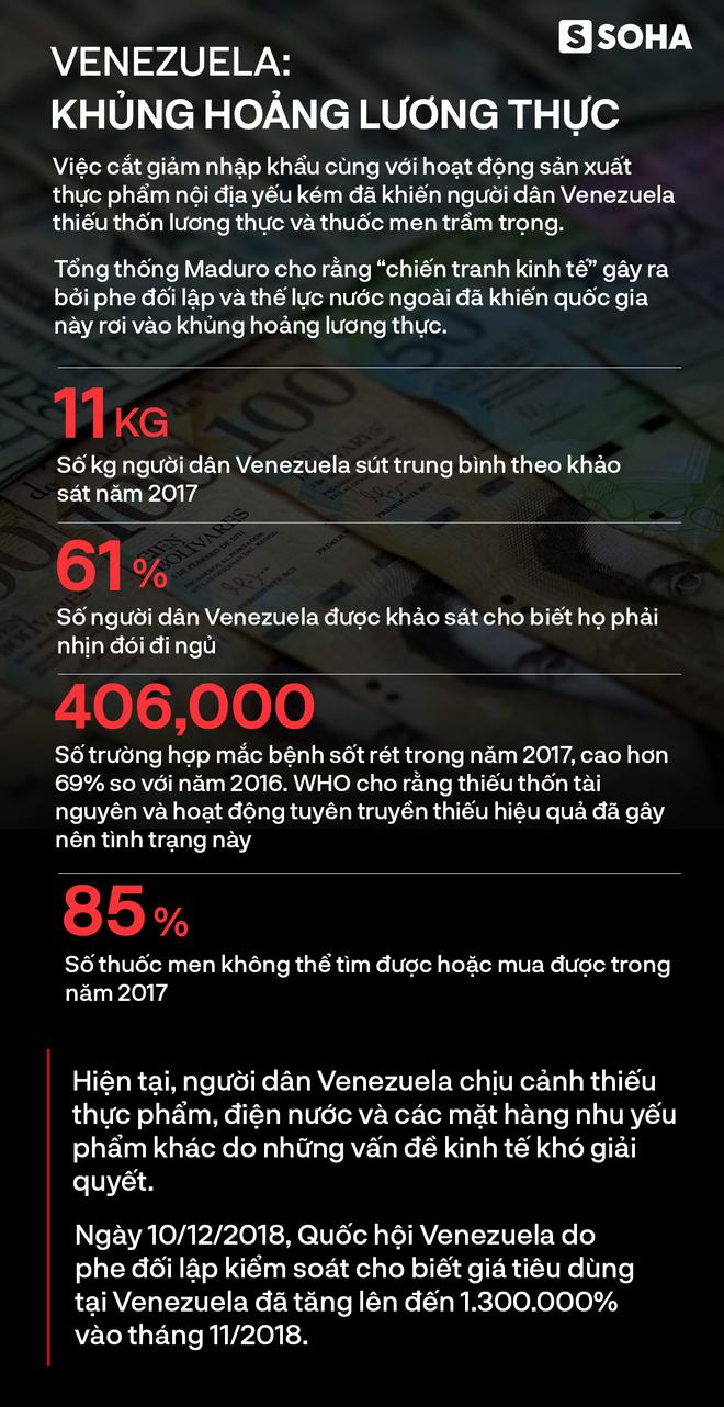 Từng giàu gấp 12 lần Trung Quốc, tại sao Venezuela chìm xuống vực sâu tuyệt vọng? - Ảnh 6.