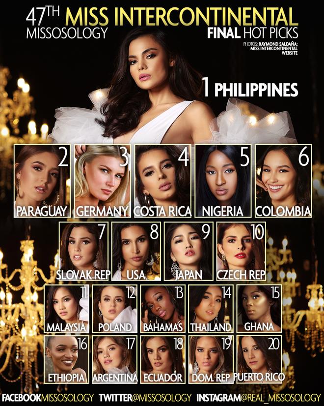 Lê Âu Ngân Anh bất ngờ lọt top 6 Hoa hậu Liên lục địa dù bị chê bai nhan sắc, dáng đi - Ảnh 2.