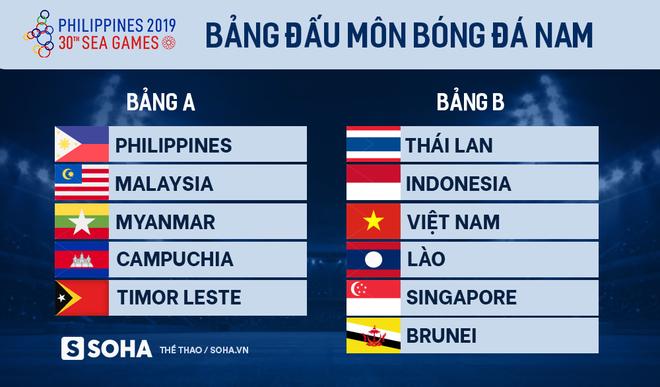 Indonesia nguy cơ vỡ kế hoạch dùng lão tướng gốc Brazil để đấu Việt Nam ở SEA Games 30 - Ảnh 1.