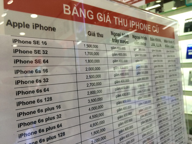 iPhone 5S đắt bỏng tay một thời xuống giá thảm, ngang ngửa chiếc điện thoại cục gạch - Ảnh 2.