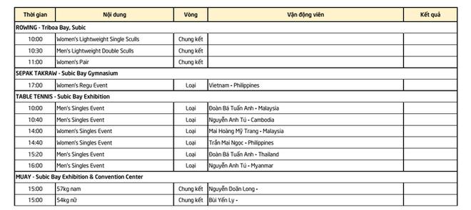 TRỰC TIẾP SEA Games ngày 8/12: Điền kinh Việt Nam giành liên tiếp 2 HCV - Ảnh 7.