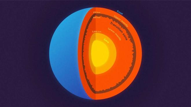 Một trận động đất đã hé lộ sự thật bất ngờ về thế giới trong lòng Trái đất của chúng ta - Ảnh 1.