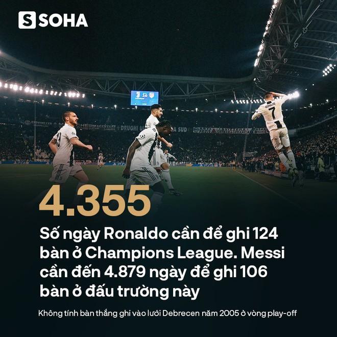 Ở đấu trường danh giá nhất châu Âu, Ronaldo làm gỏi Messi không thương tiếc - Ảnh 1.