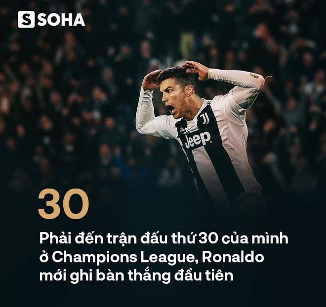 Ở đấu trường danh giá nhất châu Âu, Ronaldo làm gỏi Messi không thương tiếc - Ảnh 4.