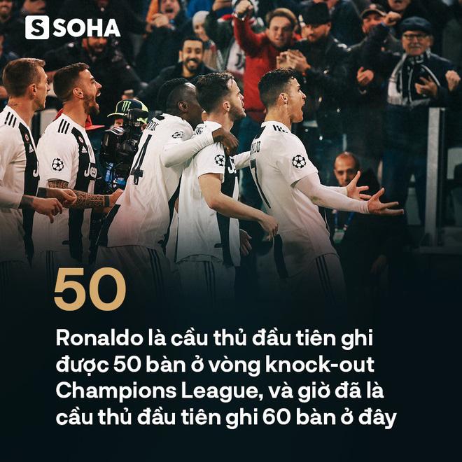 Ở đấu trường danh giá nhất châu Âu, Ronaldo làm gỏi Messi không thương tiếc - Ảnh 5.