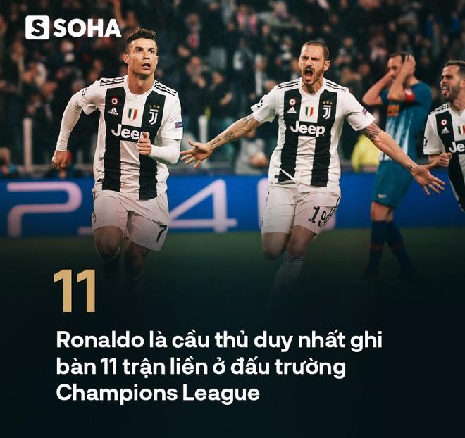 Ở đấu trường danh giá nhất châu Âu, Ronaldo làm gỏi Messi không thương tiếc - Ảnh 7.