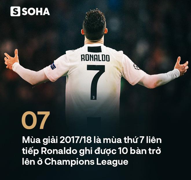 Ở đấu trường danh giá nhất châu Âu, Ronaldo làm gỏi Messi không thương tiếc - Ảnh 9.