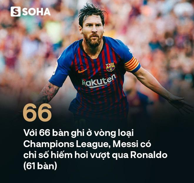 Ở đấu trường danh giá nhất châu Âu, Ronaldo làm gỏi Messi không thương tiếc - Ảnh 10.