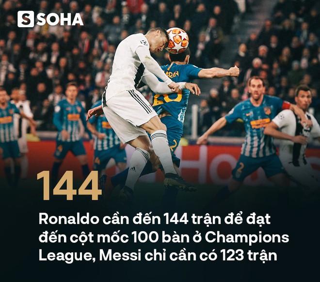 Ở đấu trường danh giá nhất châu Âu, Ronaldo làm gỏi Messi không thương tiếc - Ảnh 11.