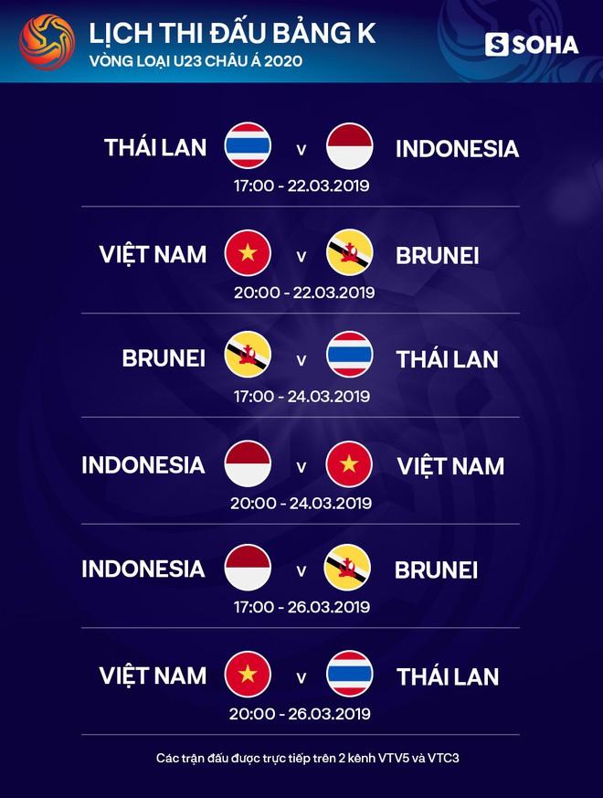 Việt Nam 6-0 U23 Brunei: Quang Hải ghi bàn thứ 6 cho U23 Việt Nam - Ảnh 2.