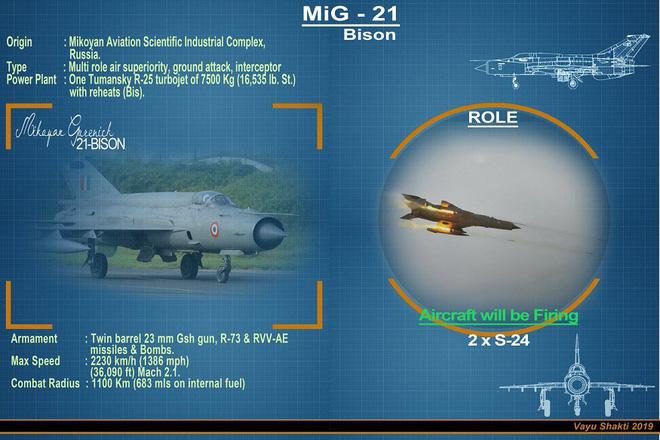 MiG-21, Su-30 MKI, Mirage 2000 Ấn Độ truy đuổi F-16 Pakistan: Trận không chiến kinh điển! - Ảnh 4.