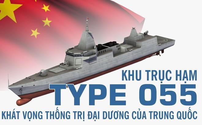 Tàu khu trục Type 055 và khát vọng thống trị đại dương của Trung Quốc: Quái vật đáng gờm