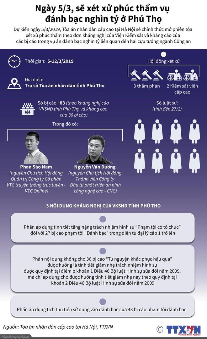 [Infographics] Xét xử phúc thẩm vụ đánh bạc nghìn tỷ ở Phú Thọ vào 5/3 - Ảnh 1.