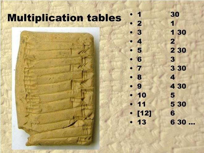 Khám phá tư duy toán học của người xưa qua các bảng cửu chương độc đáo nhất thế giới - Ảnh 1.