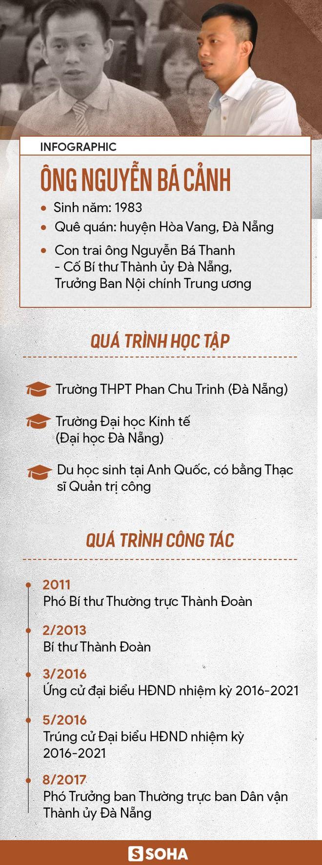 Chấp nhận đơn xin thôi làm đại biểu HĐND của ông Nguyễn Bá Cảnh - Ảnh 1.