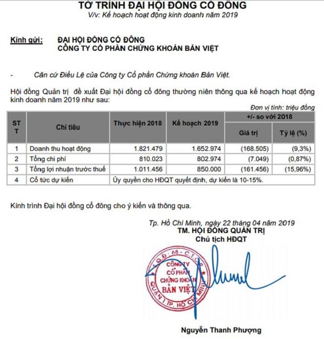 """Bà Nguyễn Thanh Phượng tiếp tục """"xin"""" không nhận thù lao năm 2019 - Ảnh 3."""