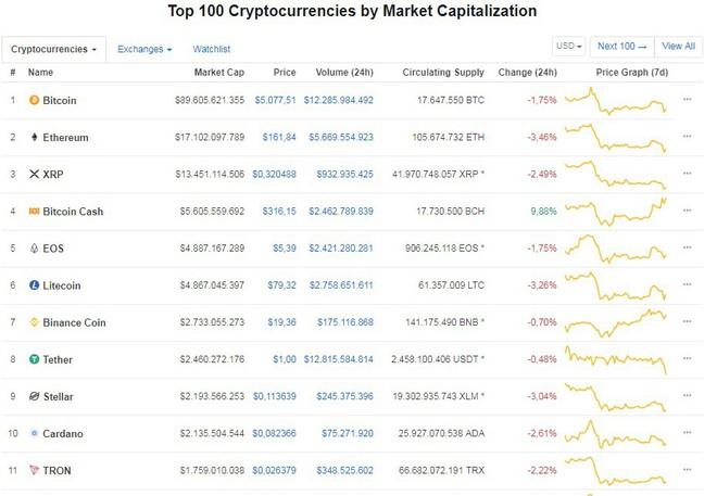 Giá Bitcoin có thể tăng tới đâu?  - Ảnh 1.