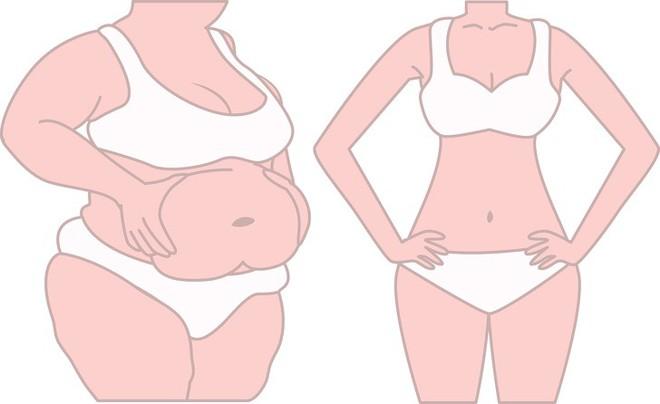 10 dấu hiệu cảnh báo cơ thể bị độc tố tấn công: Hãy nhanh thải độc ngay - ảnh 7