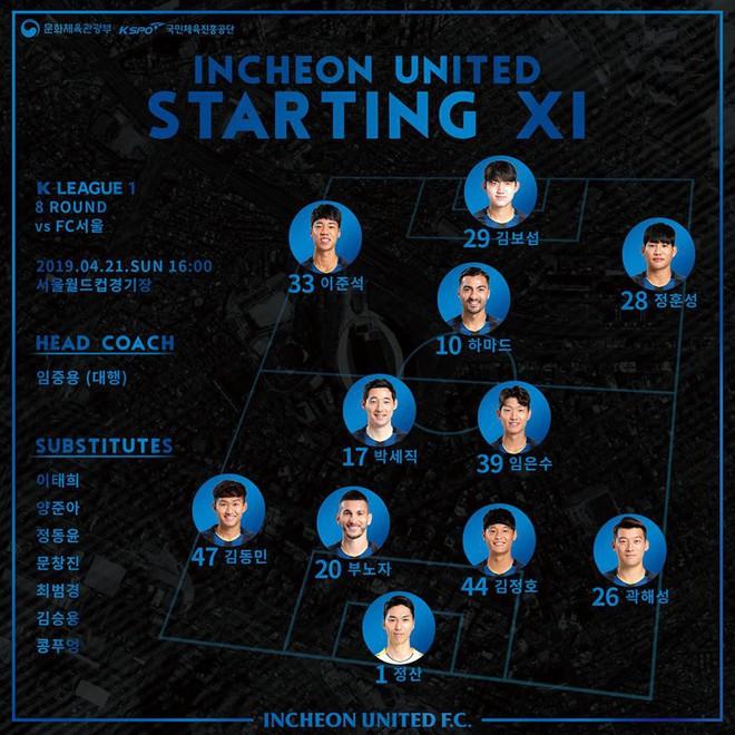 FC Seoul 0-0 Incheon United: Incheon United chấm dứt chuỗi trận toàn thua - Ảnh 2.