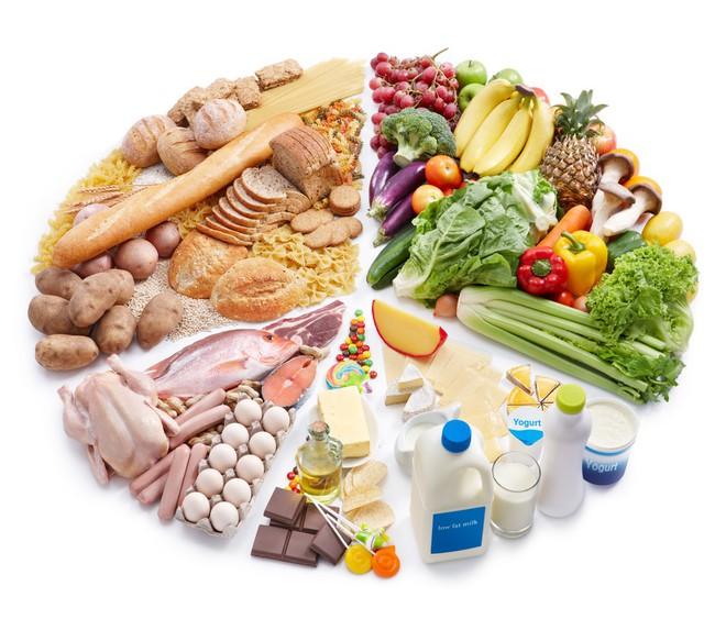 10 lời khuyên dinh dưỡng hữu ích không thể bỏ qua - Ảnh 2.