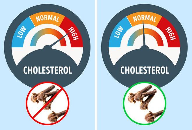 10 thay đổi tích cực trong cơ thể nếu ăn 2 nhánh gia vị này mỗi ngày: Hữu ích toàn thân - Ảnh 10.