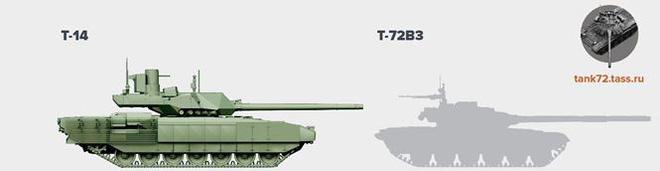 Giải phẫu siêu xe tăng của Nga - Ảnh 1.