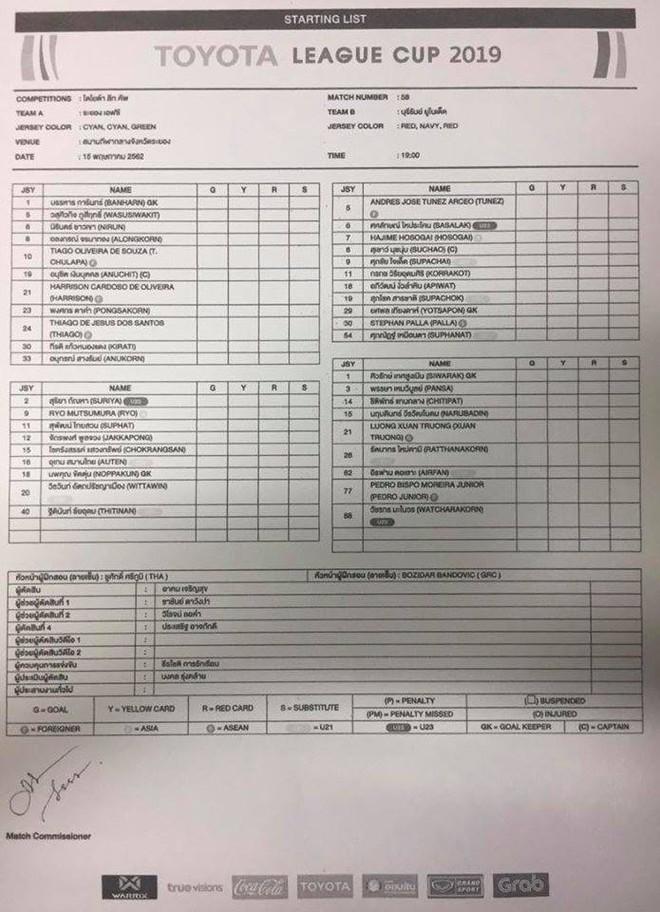 TRỰC TIẾP Rayong vs Buriram: Chờ Xuân Trường tỏa sáng - Ảnh 1.