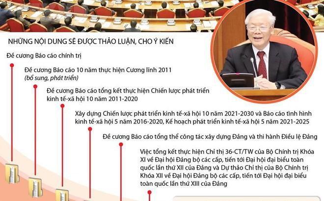 Nội dung quan trọng của Hội nghị 10 Ban Chấp hành TW Đảng khóa XII