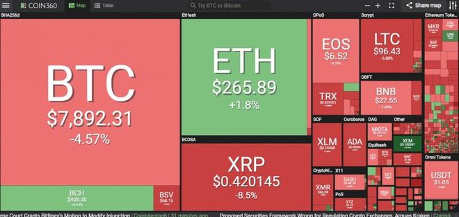 Vì sao giá Bitcoin tăng vùn vụt?  - Ảnh 1.