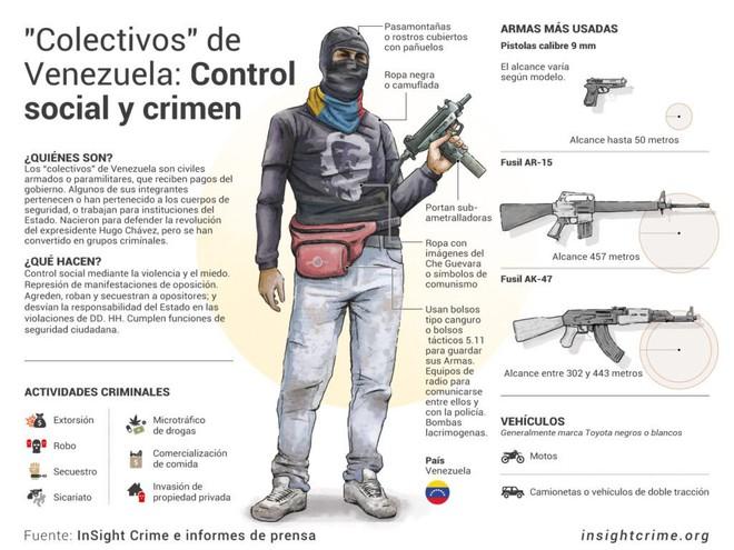 Đạo quân thứ hai của Venezuela sẽ khiến lính Mỹ trả giá rất đắt nếu manh động - ảnh 2