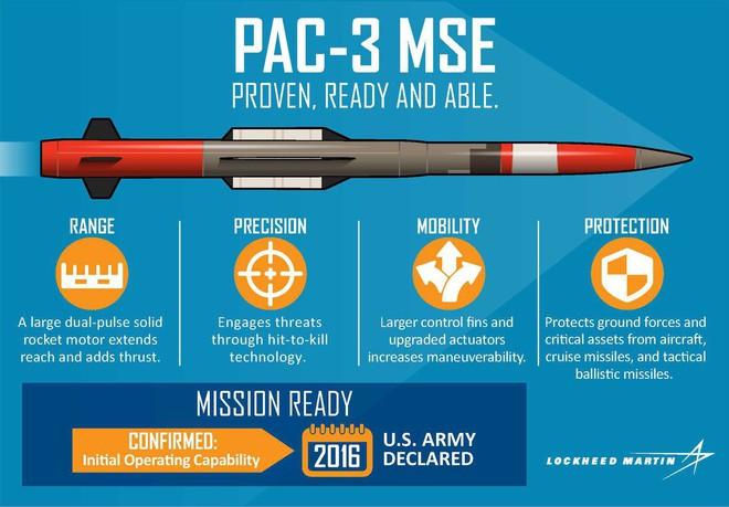 """Bán tên lửa Patriot PAC-3 cho Bahrain: Sự thật của cái gọi là """"Nước Mỹ vĩ đại lần nữa"""" - Ảnh 2."""
