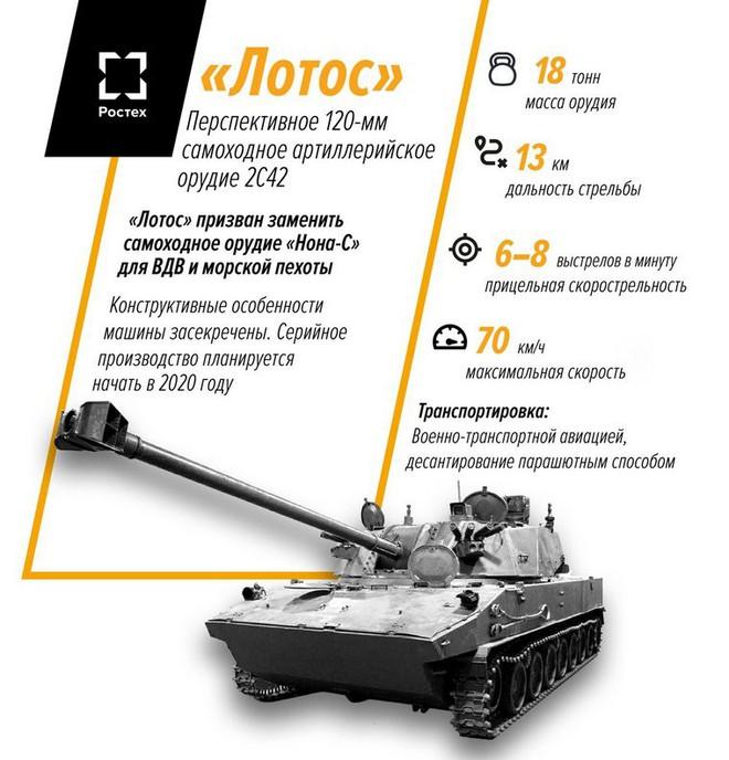 Pháo tự hành đổ bộ đường không Lotos:  Vũ khí đáng gờm mới của lính dù Nga! - Ảnh 2.