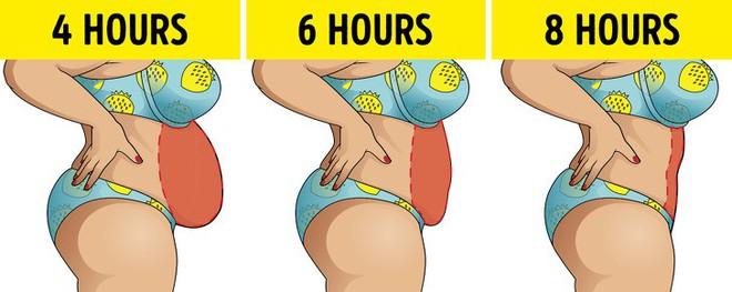 Chuyên gia chia sẻ cách giảm cân trong 2 tuần và duy trì cân nặng hợp lý: Bạn có muốn thử? - Ảnh 7.