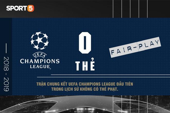 Những con số ấn tượng ở UEFA Champions League 2018/2019 - Ảnh 6.