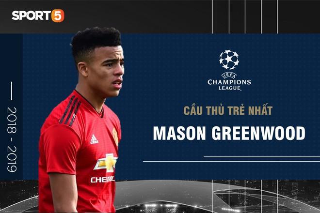 Những con số ấn tượng ở UEFA Champions League 2018/2019 - Ảnh 8.