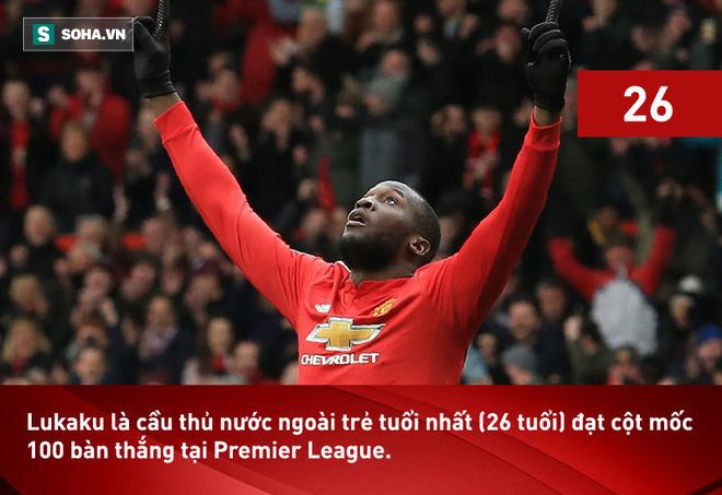 Kỷ lục khó tin mà diễn viên hài Lukaku để lại Premier League khi chia tay Man United - Ảnh 2.