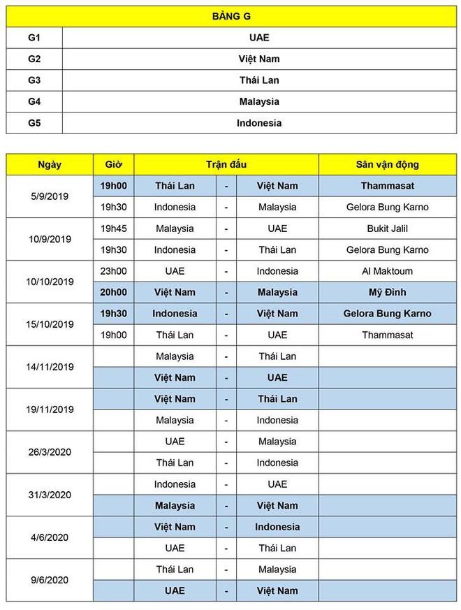 Đội hạt giống yếu nhất bảng đấu của Việt Nam gọi một loạt sao nhập tịch dự VL World Cup - Ảnh 2.
