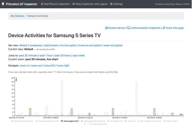 Đây là lý do đáng sợ phía sau việc tại sao TV càng ngày càng rẻ - Ảnh 5.