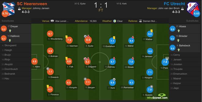 Tội đồ của Heerenveen vứt đi trận thắng của đội nhà, khiến Văn Hậu tiếc nuối - Ảnh 3.