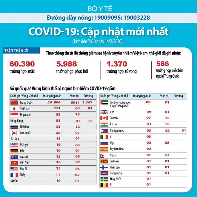 Diễn biến dịch Covid-19 tại Việt Nam: Số ca xét nghiệm âm tính là 840 trường hợp - Ảnh 4.