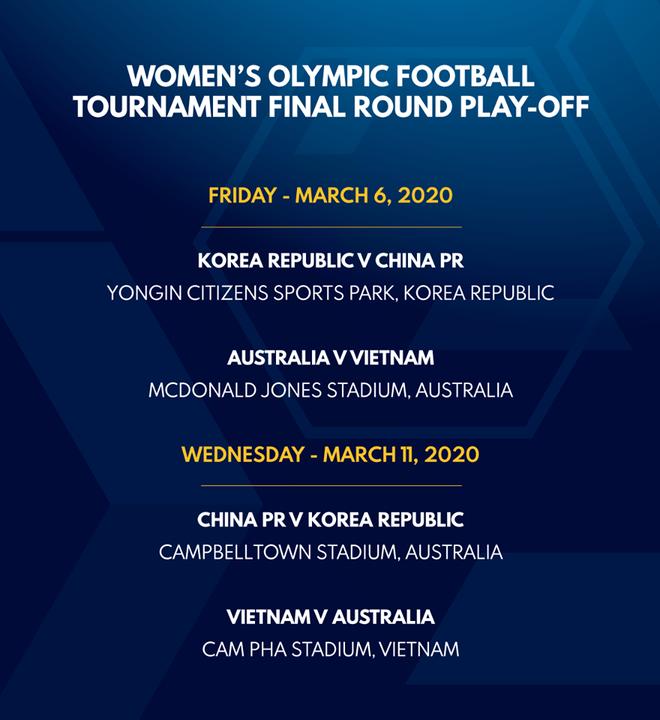 Hàn Quốc có nguy cơ mất đi lợi thế lớn khi tranh vé dự Olympic Tokyo vì dịch Covid-19 - Ảnh 1.