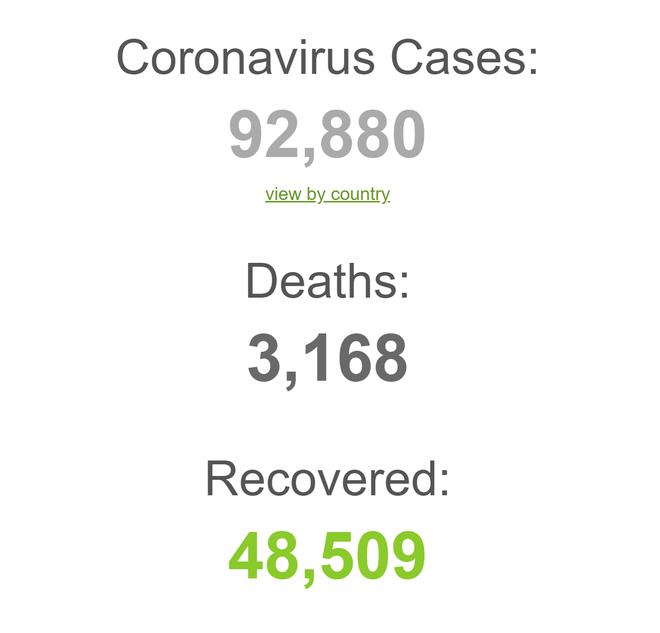 COVID-19 đã lây lan đến 75 quốc gia và vùng lãnh thổ trên thế giới; số ca tử vong do corona tại Mỹ tiếp tục tăng - Ảnh 1.