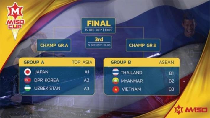 Vì sao Thái Lan mời Việt Nam mà không mời Malaysia? - Ảnh 4.