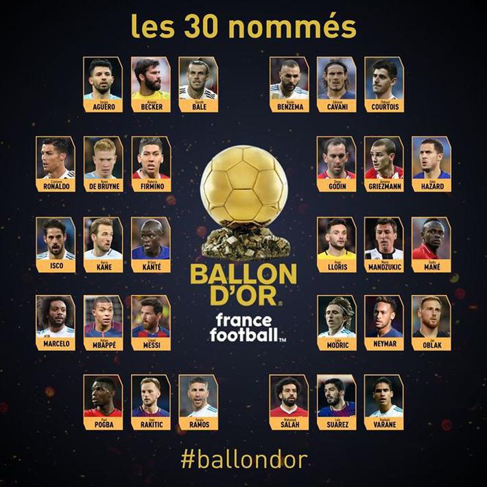 Quả bóng vàng 2018: France Football công bố 30 ứng viên - Ảnh 6.